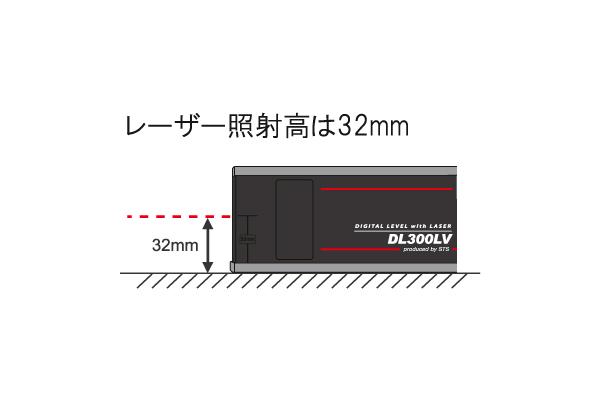 32mmのレーザー高