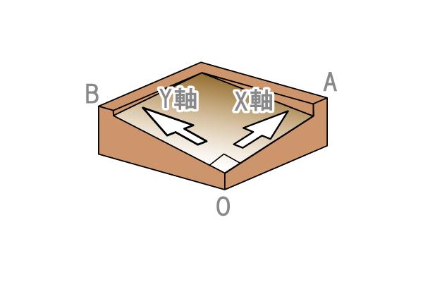 急な勾配施工現場にも対応する広い勾配設定が可能